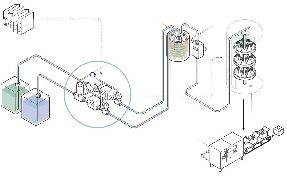 Grafische Darstellung einer Anlage zur CVD-Werkzeugbeschichtung